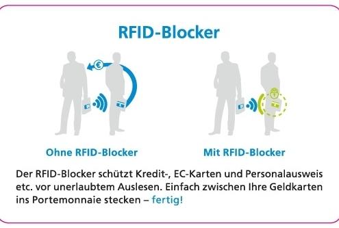 Was sind RFID Blocker